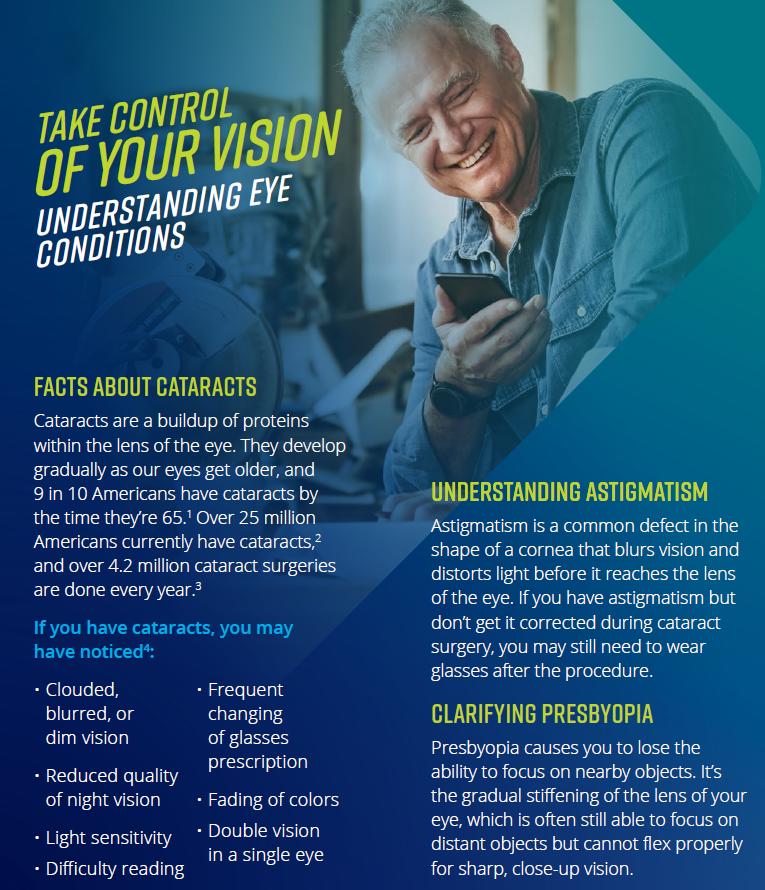 Understanding eye conditions